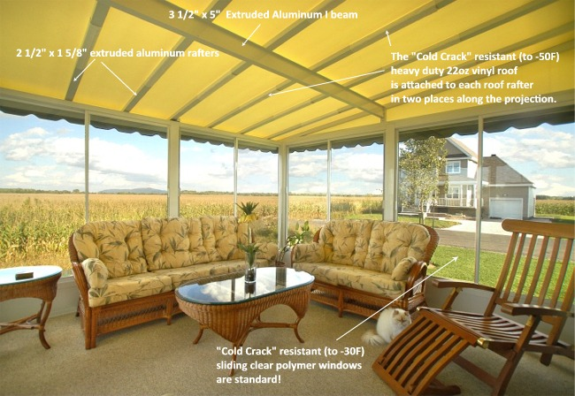 Ontario screened patio enclosures patio room kits in canada the polaria sunroom specifications solutioingenieria Gallery